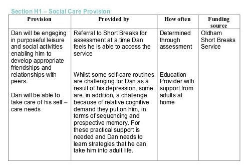 Bad EHCP H1 Social Care