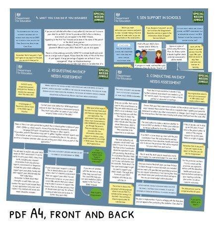 SNJ-FLOWCHART18-front-back-colour